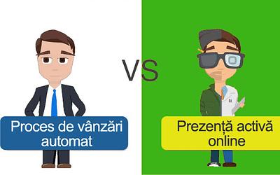 Relația între un proces automat al vânzărilor și o prezență activă în mediul online