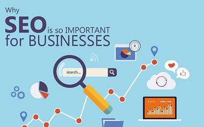 Importanța unui website optimizat SEO
