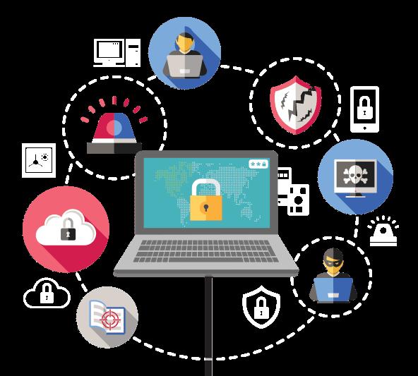 securitatea unui website